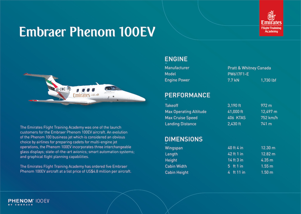 The Emirates Flight Training Academy has ordered for 5 Embraer Phenom 100EVs