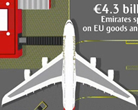 Emirates and the EU (Video)